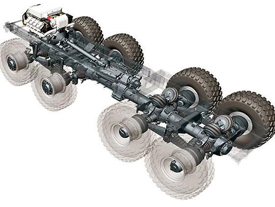 Ремонт ходовой части и тормозной системы